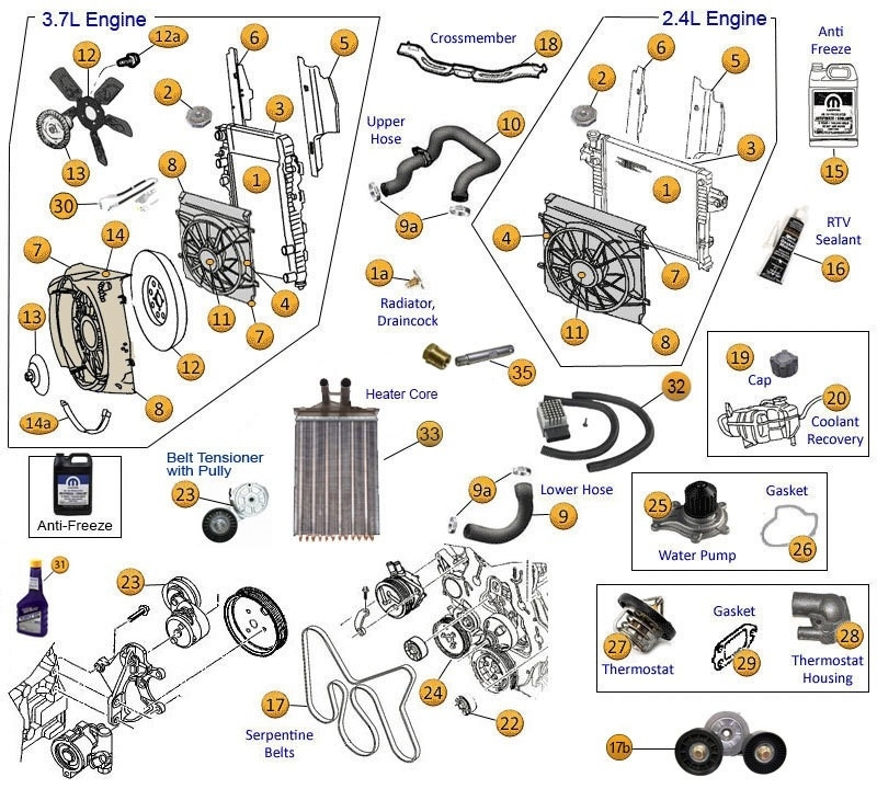 Jeep Liberty Cooling System Parts |02-12 Kj Kk|Morris 4X4 Center for 2005 Jeep Liberty Parts Diagram