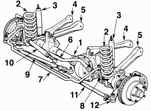 jeep wrangler front steering diagram   36 wiring diagram