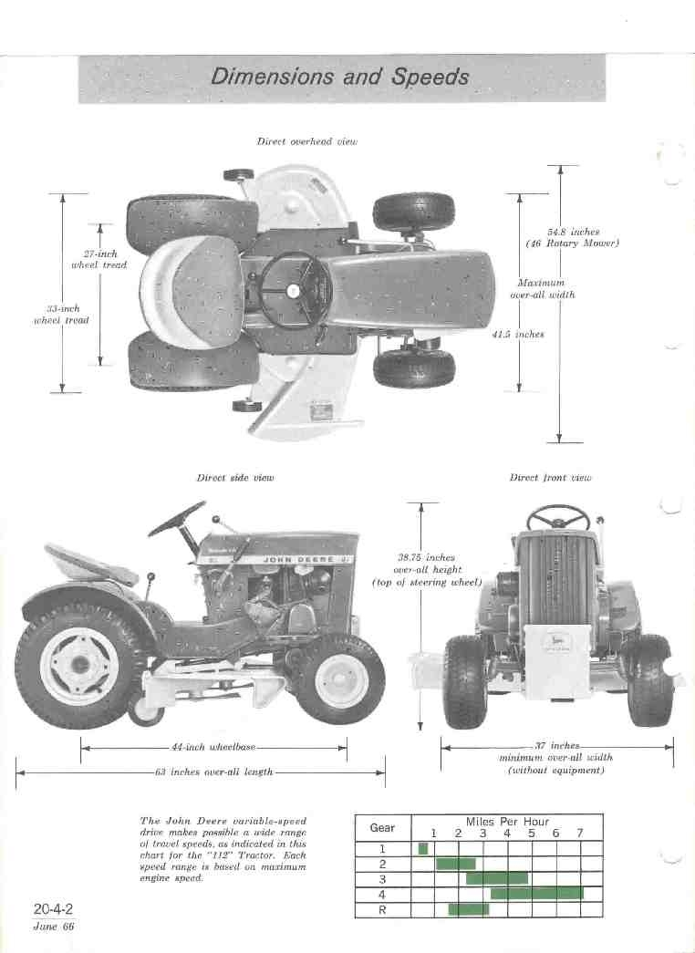 John Deere 112 Garden Tractor. This Page Is Dedicated To All throughout John Deere Riding Mower Parts Diagrams