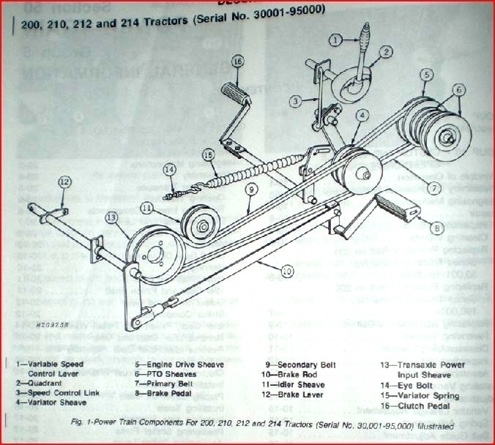 John Deere 210 Parts Diagram | Tractor Parts Diagram And Wiring pertaining to John Deere 210 Parts Diagram