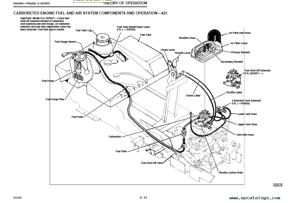 john deere 455 tractor wiring diagrams tractor parts diagram and inside john deere 425 parts diagram john deere 455 tractor wiring diagrams tractor parts diagram and wiring schematic for a 1998 john deere 455 at bayanpartner.co