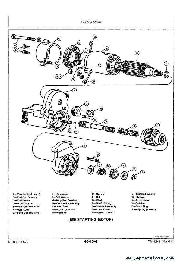 Wiring Diagram For John Deere Trail Buck : John deere wiring diagram images