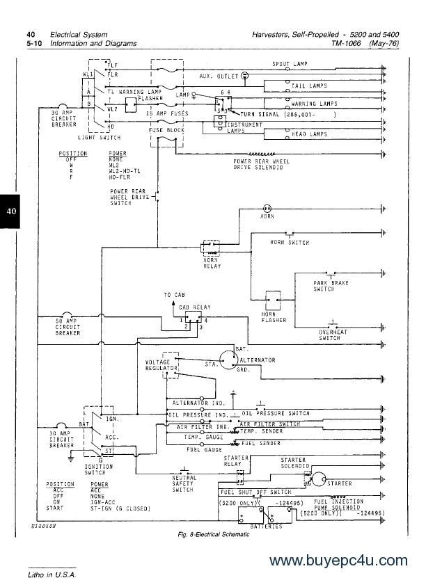John Deere Alternator Wiring Diagram | Tractor Parts Diagram And for John Deere Stx38 Parts Diagram