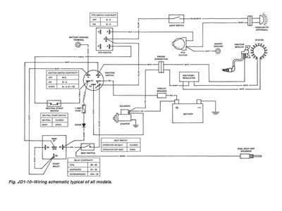 Tractor 12 Volt Wiring Diagrams on 8n wiring diagram