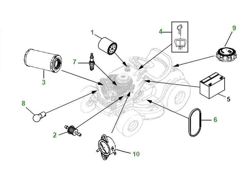 John Deere La125 Parts | Mower Pit Stop intended for John Deere La125 Parts Diagram