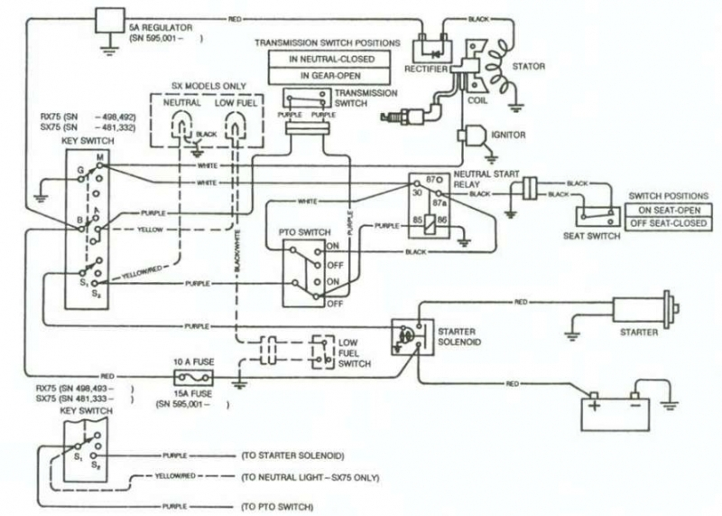 John Deere Sabre 1438 Wiring Diagram - Wiring Diagram And intended for John Deere Sabre Parts Diagram