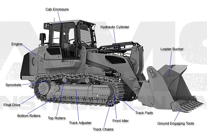 John Deere Track Loader Replacement Parts regarding John Deere 855 Parts Diagram