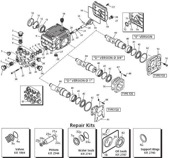 K9000G Pressure Washer Parts, Breakdown, And Upgrade Pumps throughout Karcher Pressure Washer Parts Diagram