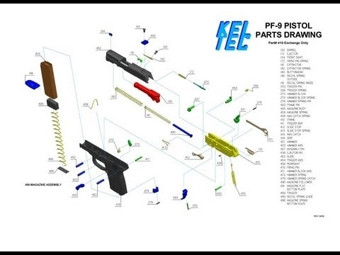 Kel Tec Pf9 Disassembly - Not 100% But All You Should Need - Youtube intended for Kel Tec P11 Parts Diagram