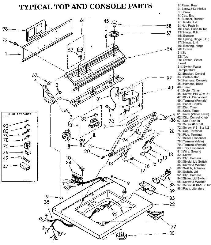 Kenmore Washer Schematic Diagram Kenmore Washer Schematic Diagram in Parts Diagram For Kenmore Washer