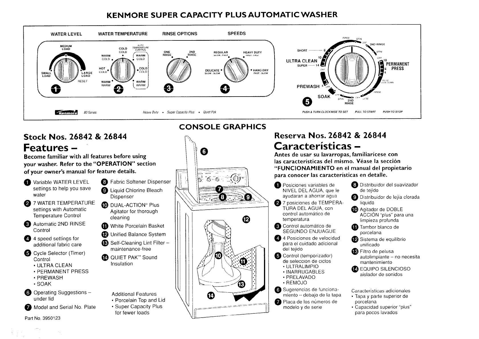 kenmore washer wiring diagram diagram collections wiring diagram with kenmore 80 series dryer parts diagram 80 series wiring diagram power wiring diagram \u2022 free wiring sears kenmore washer model 110 wiring diagram at gsmportal.co