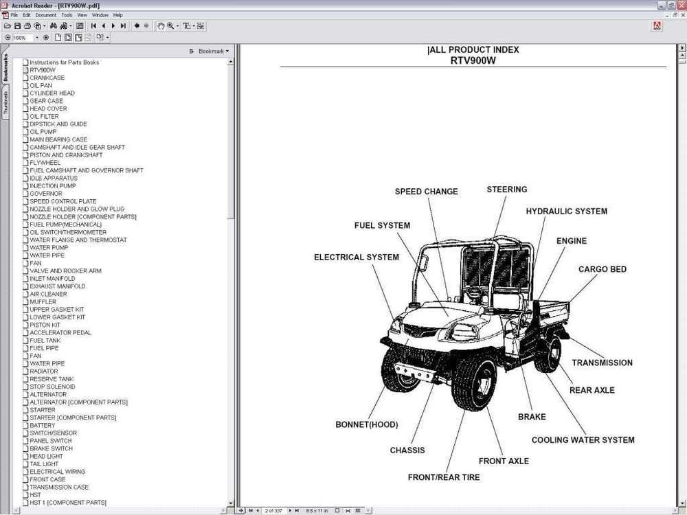 Kubota Rtv 900 Parts Diagram – Kubota Wire Diagram