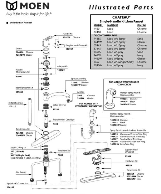 Moen Kitchen Faucets Parts Diagram