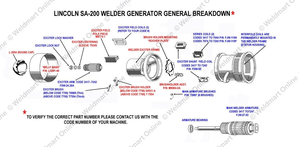 Lincoln Sa-200 Generator Parts Breakdown | Technical Manuals pertaining to Lincoln Mig Welder Parts Diagram