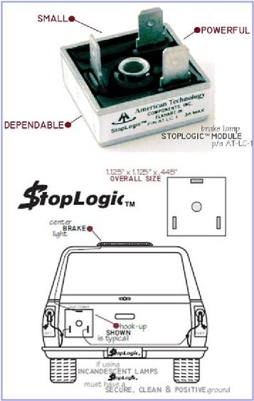 Logic Boxes For Truck Cap 3Rd Brake Light Wiring inside Are Truck Cap Parts Diagram