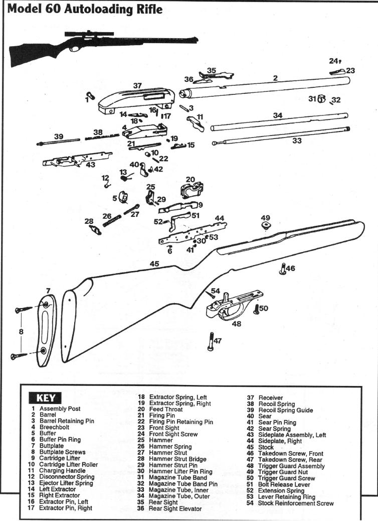 Looking To Buy A 22 Lr Semi-Auto For Steel Challenge - Page 2 throughout Glenfield Model 60 Parts Diagram