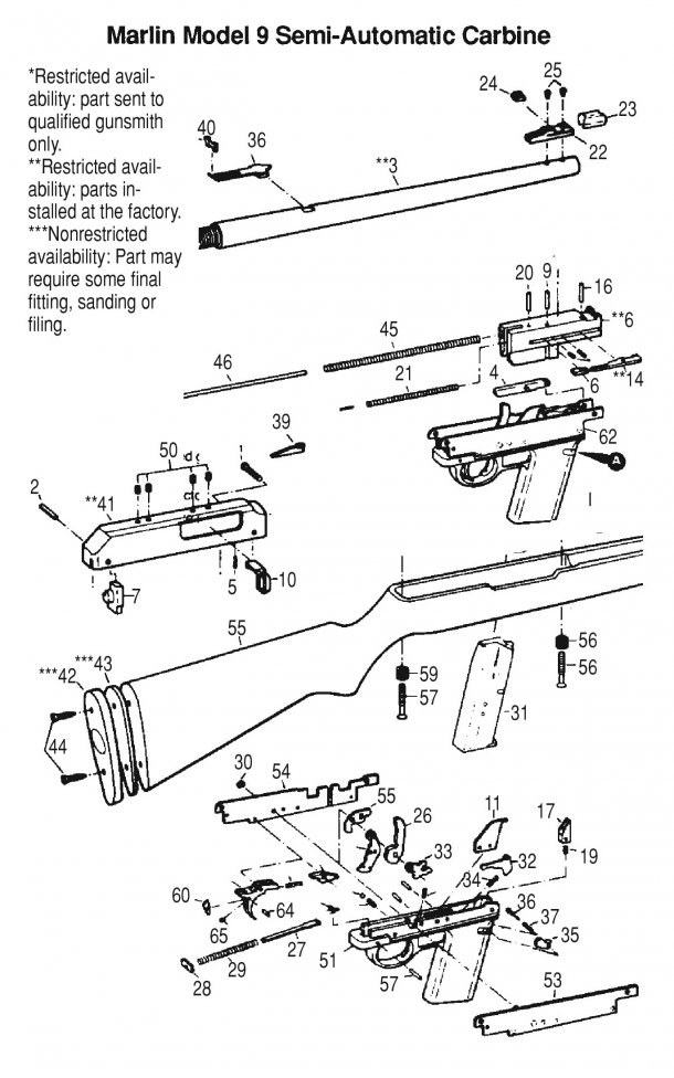 Marlin Model 9 Camp Carbine - Special Reports Article intended for Marlin Camp 9 Parts Diagram