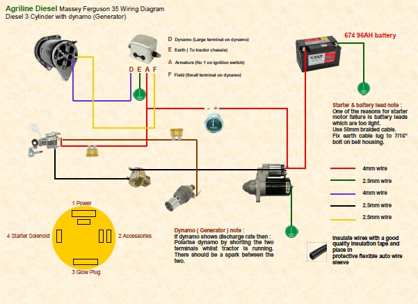 Massey Ferguson 135 Tractor Wiring Diagram Image Album - Wire with Massey Ferguson 240 Parts Diagram