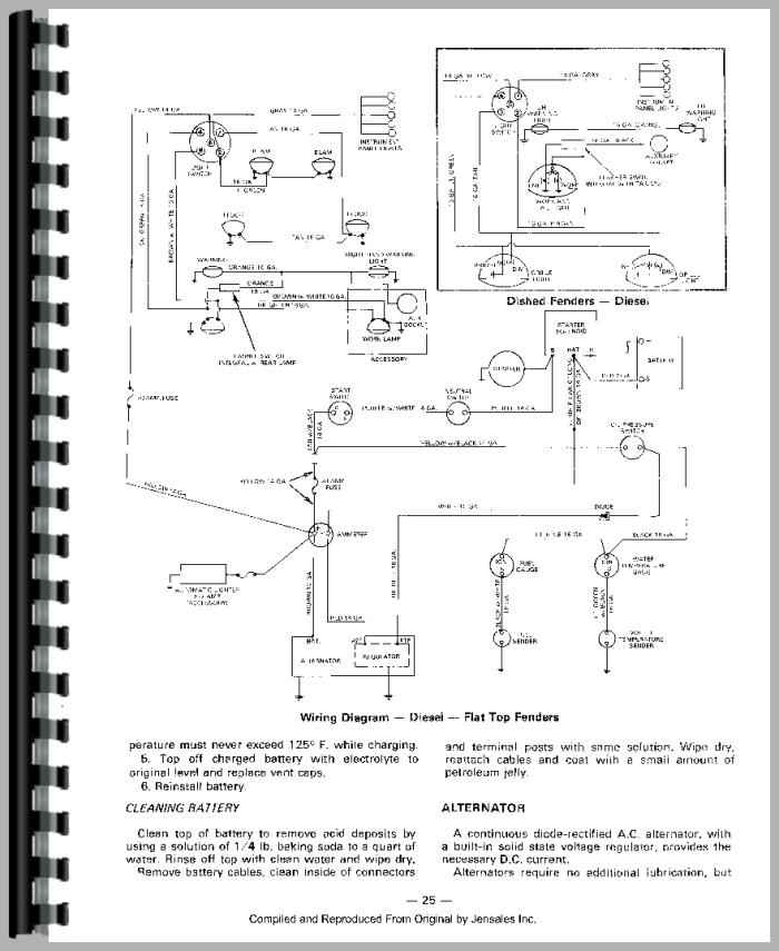 Massey Ferguson 245 Tractor Operators Manual with regard to Massey Ferguson 245 Parts Diagram