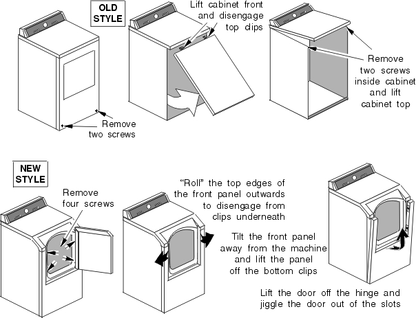 Maytag Dryer Repair | Dryer Repair Manual throughout Maytag Bravos Dryer Parts Diagram