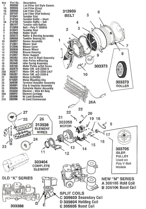 Maytag Dryer Series 08 & Later within Speed Queen Dryer Parts Diagram