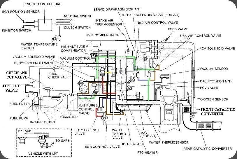 Mazda B2200 Engine Parts Diagram. Mazda. Wiring Diagram For Cars with Mazda 3 Engine Parts Diagram