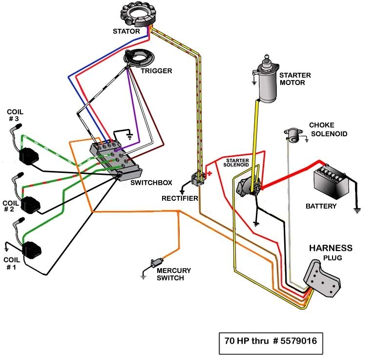 Mercury Outboard Wiring Diagrams -- Mastertech Marin with regard to Mercury Outboard Motor Parts Diagram