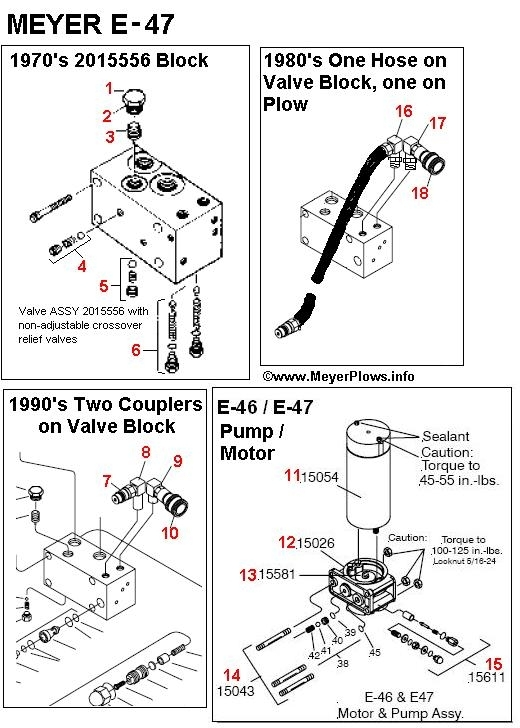 meyer e 47 wiring diagram e 47 meyer electric diagram meyer snow plow parts diagram | automotive parts diagram ...