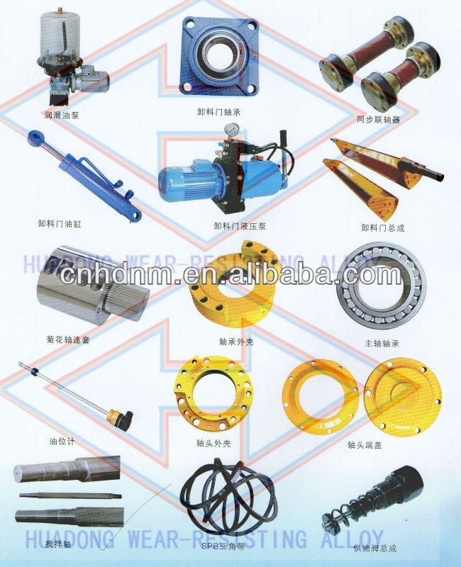 Mortar Mixer Parts Image Gallery - Hcpr within Stone Mortar Mixer Parts Diagram