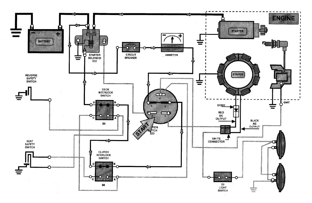 Mtd Yard Machine Riding Mower Wiring Diagram | Tractor Parts intended for Mtd Riding Mower Parts Diagram