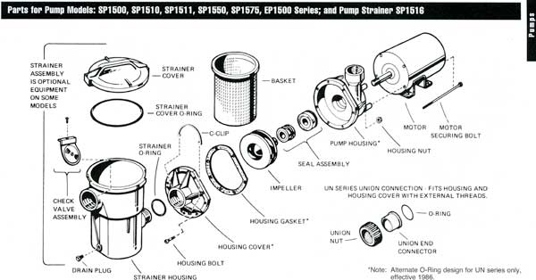 Mypool, Hayward Pump Sp1500 Parts Diagram with regard to Hayward Pool Pump Parts Diagram