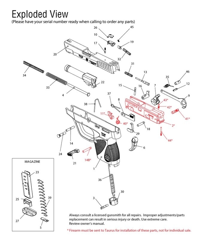 Now This Ain't Your Dad's .380! - Page 2 with regard to Kel Tec Pf9 Parts Diagram