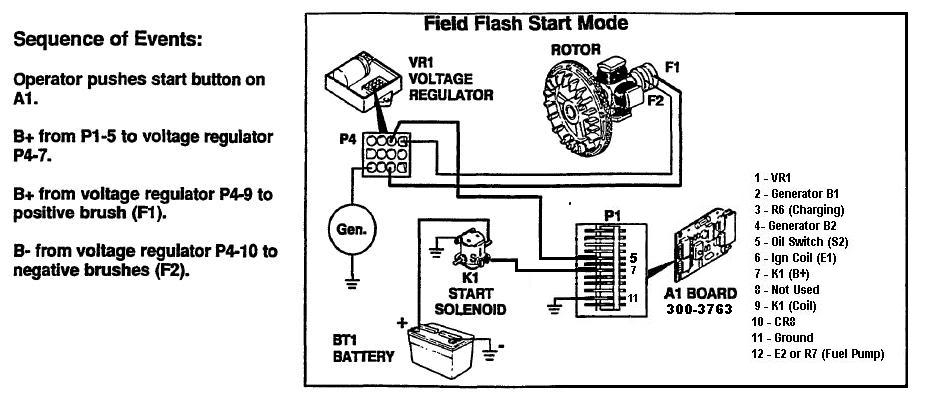 Onan 6 5 Genset Wiring Diagram 2009 05 29 172912 Onan Generator intended for Onan Rv Generator Parts Diagram