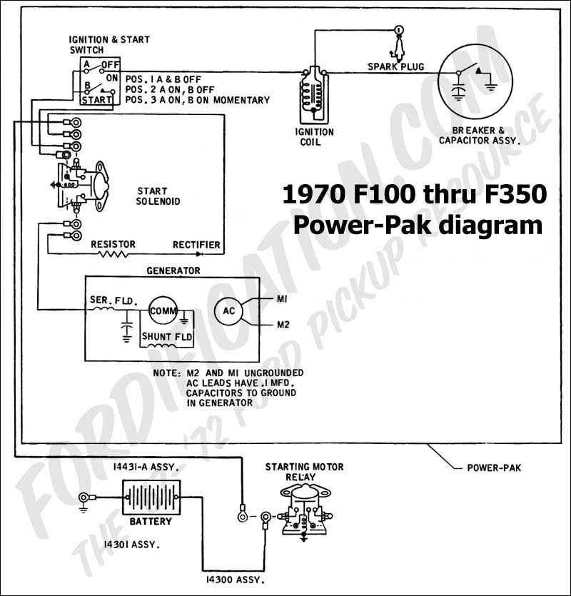 Wiring Diagram On A Onan Gas Generator: Onan Rv Generator Parts Diagram