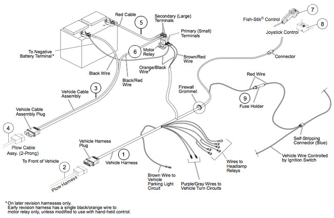 plow pump wiring diagram western snow plow pump wiring