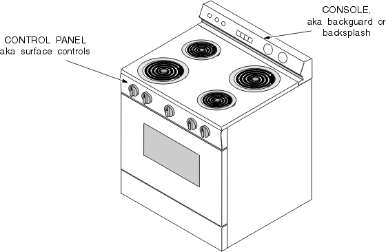 Oven, Stove, Range And Cooktop Parts And Controls - Chapter 3 intended for Frigidaire Electric Range Parts Diagram