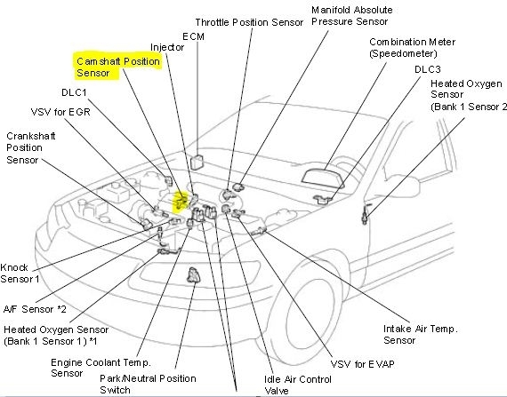 P0340 2000 Toyota Camry Camshaft Position Sensor 'a' Circuit Bank 1 for 2003 Toyota Camry Parts Diagram