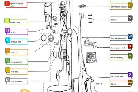 Parts Diagram Further Fiat Punto 3 Doors On Dyson Dc15 Parts regarding Dyson Dc25 Animal Parts Diagram