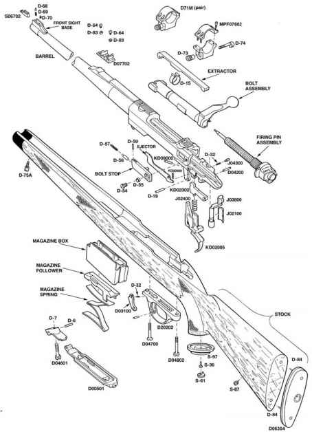 Parts List - Ruger M77 Mark Ii And M77 Mark Ii with Savage Mark Ii Parts Diagram