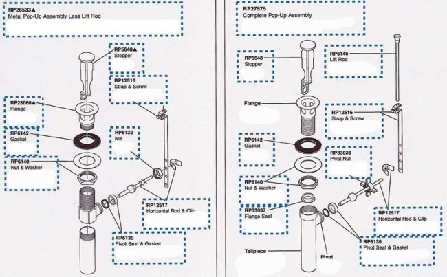 Parts Of A Bathroom Sink Drain - Best Bathroom 2017 with regard to Bathroom Sink Drain Parts Diagram