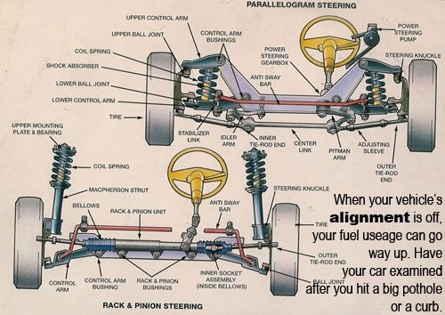 truck wheel diagram diagram of car wheel parts | automotive parts diagram images