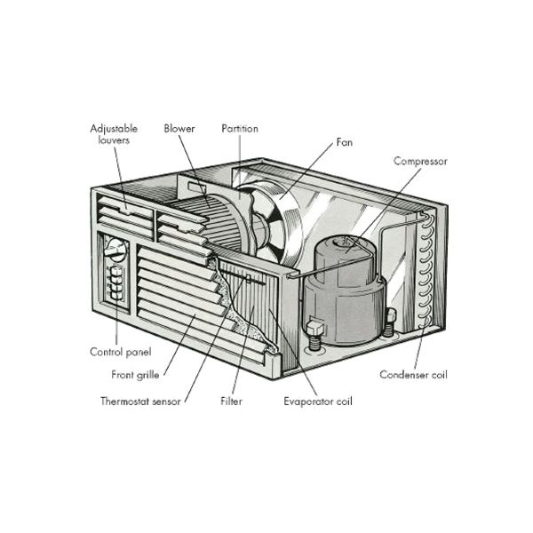 Parts Of The Window Air Conditioners for Window Air Conditioner Parts Diagram