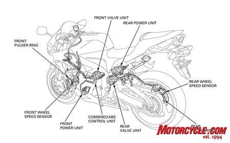 Picture: Honda - Combabs Diagram with regard to Harley Davidson Motorcycle Parts Diagram