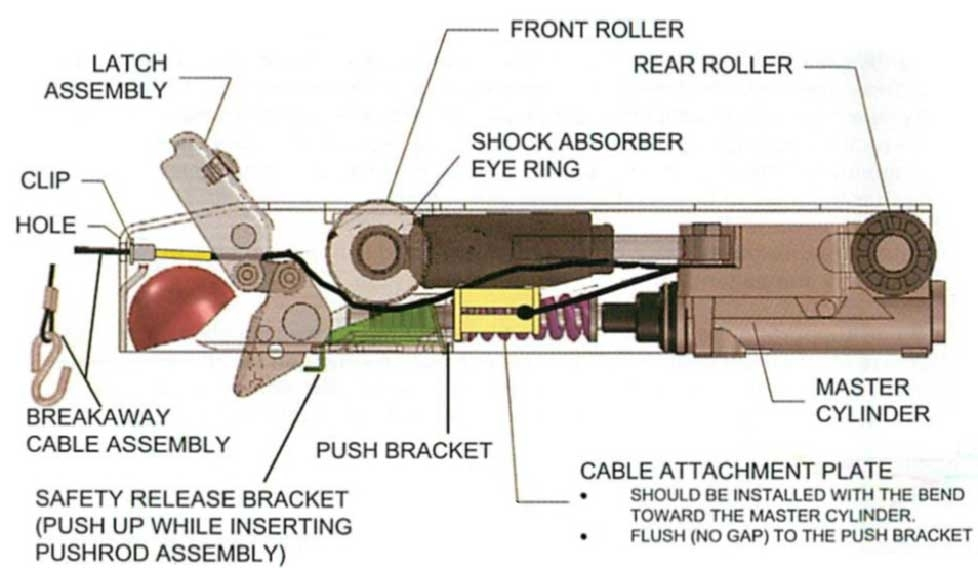 Pontoon Trailer Braking inside Electric Trailer Brake Parts Diagram