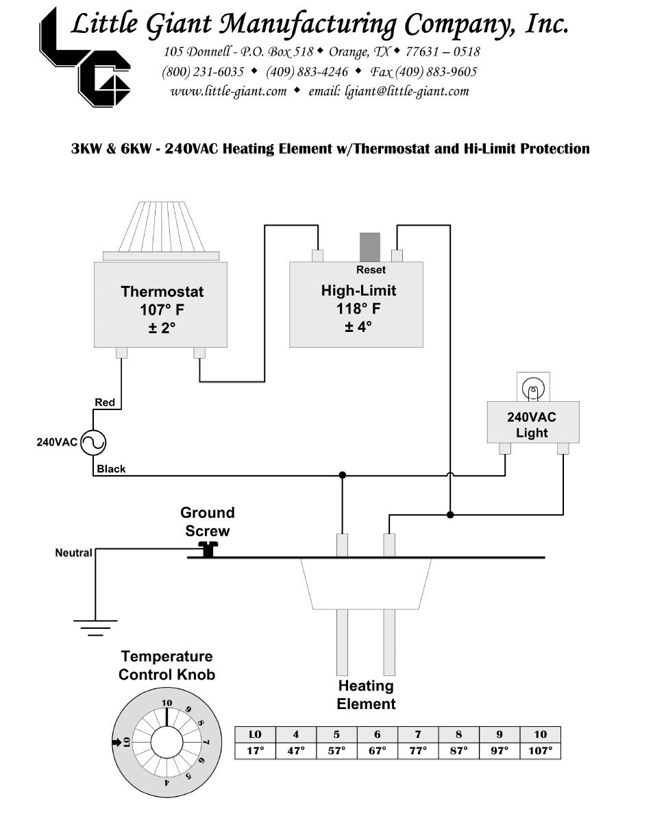 pool light transformer wiring diagram to current transformer within ao smith pool pump motor parts diagram ao smith motors wiring diagram ao smith motor parts \u2022 free wiring hayward super pump wiring diagram 230v at mifinder.co
