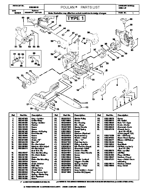 Poulan 2550 Le Wildthing Chainsaw Parts List, 2008 with regard to Stihl Ms 460 Parts Diagram