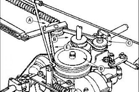 wiring diagram craftsman lawn tractor with Poulan Riding Lawn Mower Wiring Diagram on Sears Suburban 15 Tractor Wiring Diagram further Drive belt cub cadet ltx also Scotts S1642 Wiring Diagram likewise 42 Inch Troy Bilt Wiring Diagram furthermore Troy Bilt Belt Replacement Diagram.