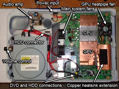 Reason For That Beyond Laziness! Stay Tuned This Week For Our intended for Xbox 360 Diagram Of Parts