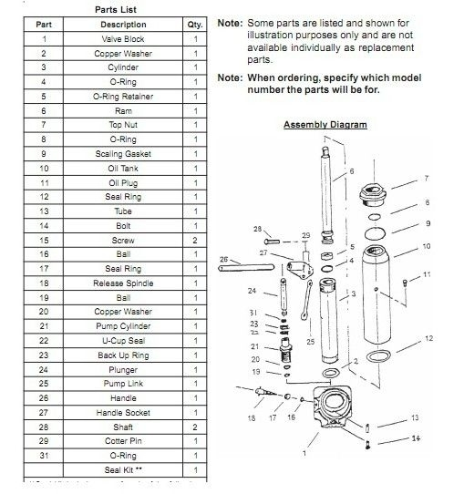 Hydraulic Floor Jack Parts Diagram Automotive Parts