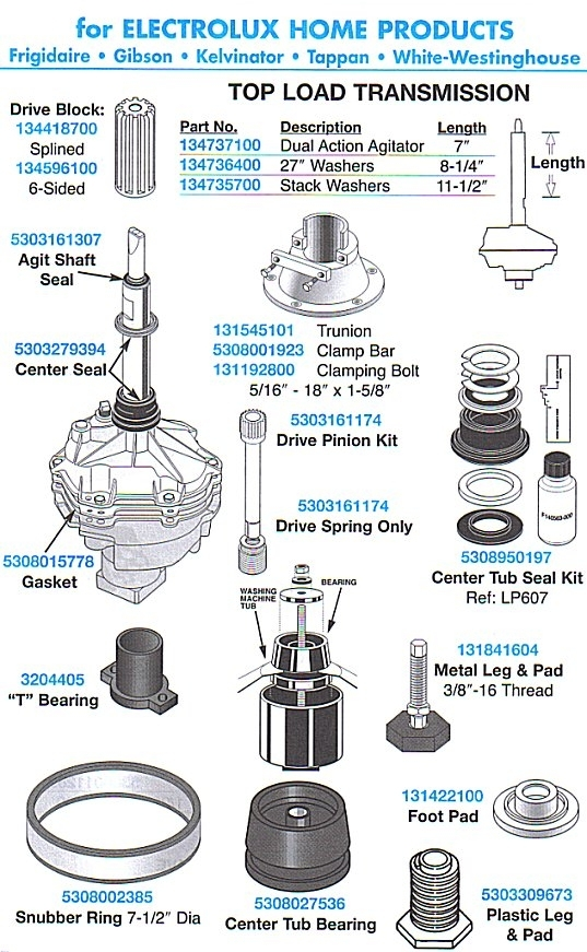 Refrigerators Parts: Appliance Parts Direct within Ge Profile Washer Parts Diagram